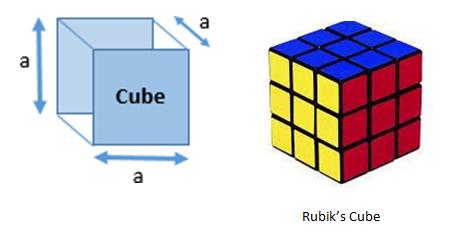 Cube formula
