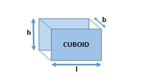Cuboid formula