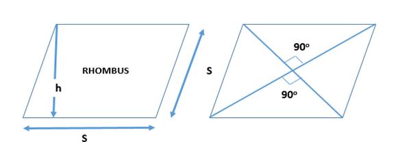 Rhombus formula