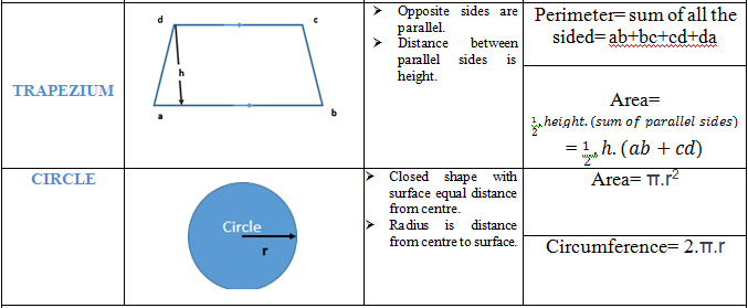 area and perimeter of 3d shapes
