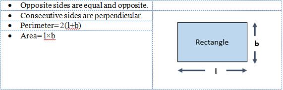 rectengle formula