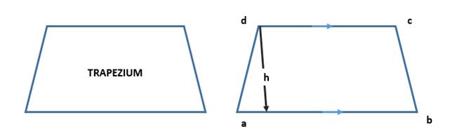 trapezium formula